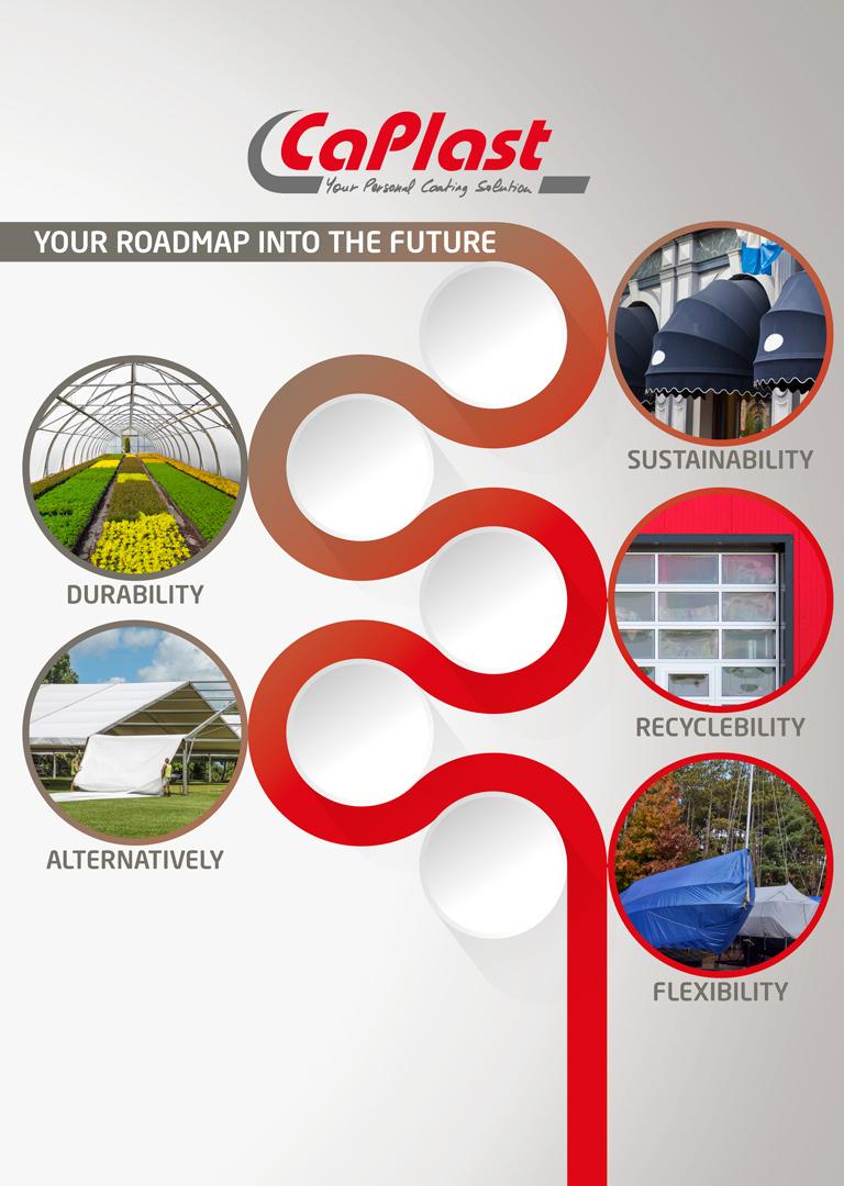 CAPLAST - Your roadmap into the future
